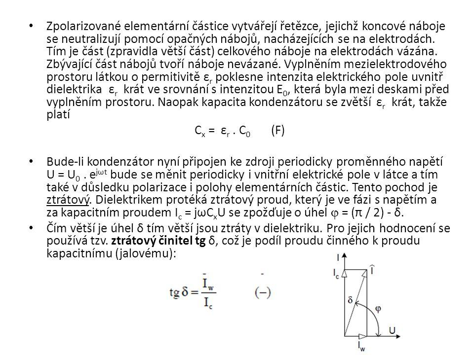 Zpolarizované elementární částice vytvářejí řetězce, jejichž koncové náboje se neutralizují pomocí opačných nábojů, nacházejících se na elektrodách. Tím je část (zpravidla větší část) celkového náboje na elektrodách vázána. Zbývající část nábojů tvoří náboje nevázané. Vyplněním mezielektrodového prostoru látkou o permitivitě εr poklesne intenzita elektrického pole uvnitř dielektrika εr krát ve srovnání s intenzitou E0, která byla mezi deskami před vyplněním prostoru. Naopak kapacita kondenzátoru se zvětší εr krát, takže platí