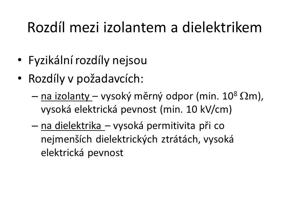Rozdíl mezi izolantem a dielektrikem