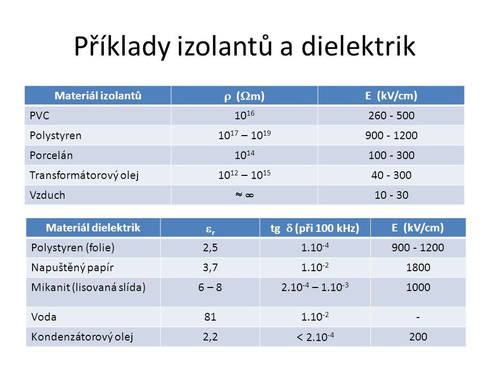 Příklady izolantů a dielektrik