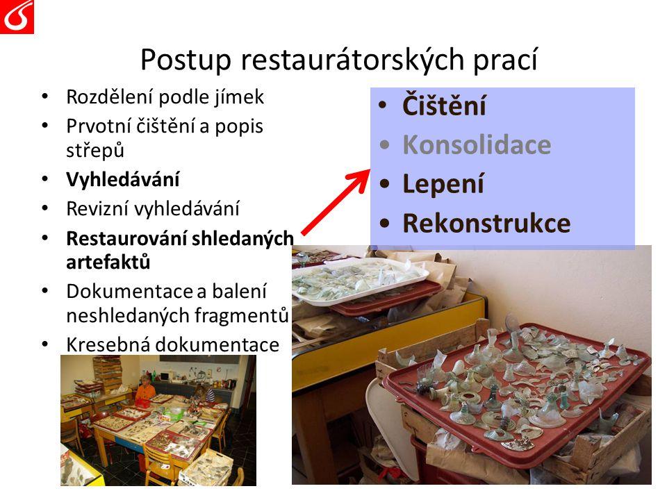 Postup restaurátorských prací