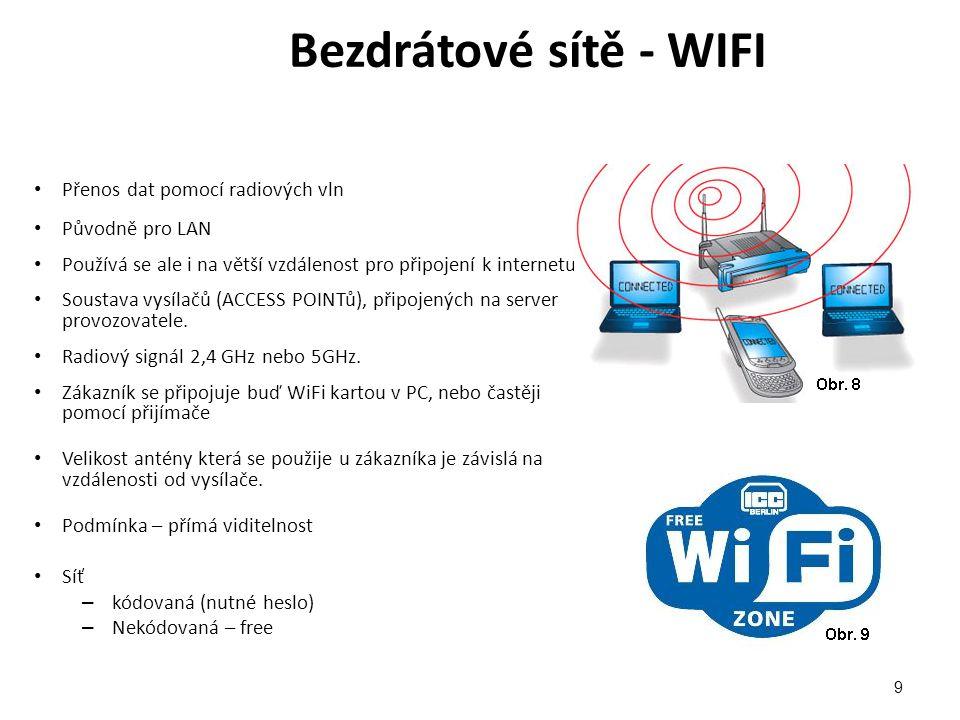 Bezdrátové sítě - WIFI Přenos dat pomocí radiových vln Původně pro LAN