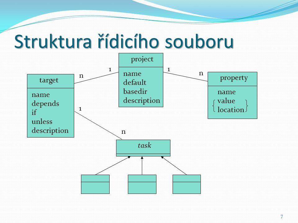 Struktura řídicího souboru