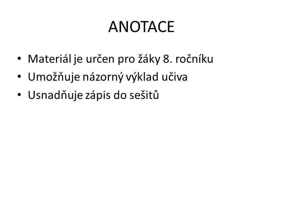 ANOTACE Materiál je určen pro žáky 8. ročníku