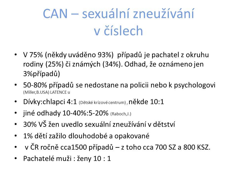 CAN – sexuální zneužívání v číslech