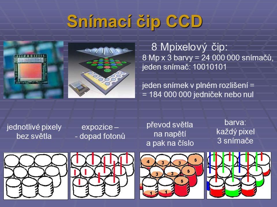 Snímací čip CCD 8 Mpixelový čip: 8 Mp x 3 barvy = 24 000 000 snímačů,