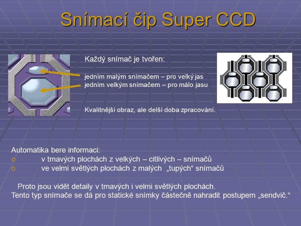 Snímací čip Super CCD Každý snímač je tvořen: