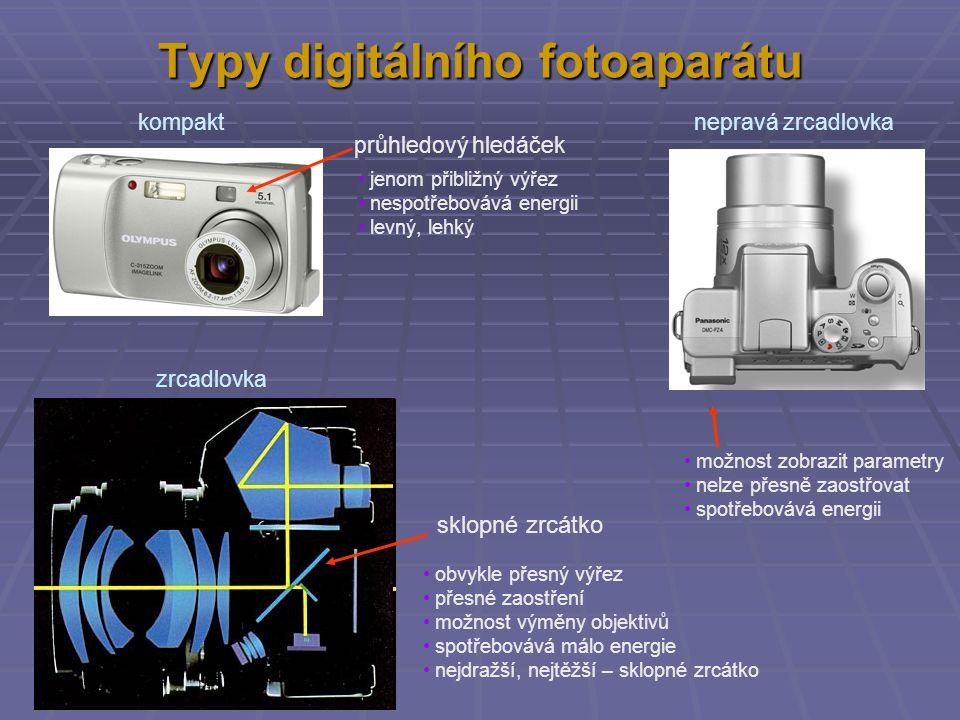 Typy digitálního fotoaparátu