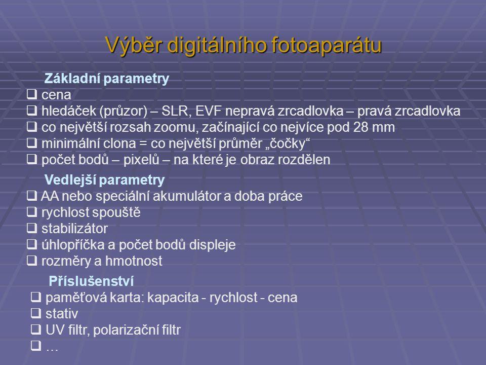 Výběr digitálního fotoaparátu