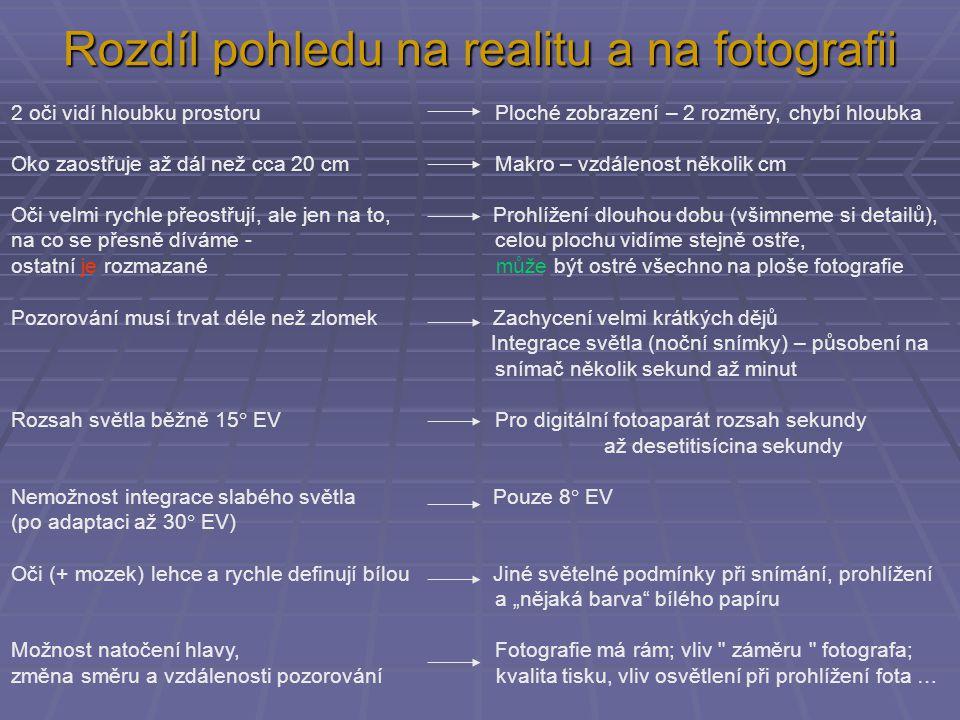Rozdíl pohledu na realitu a na fotografii