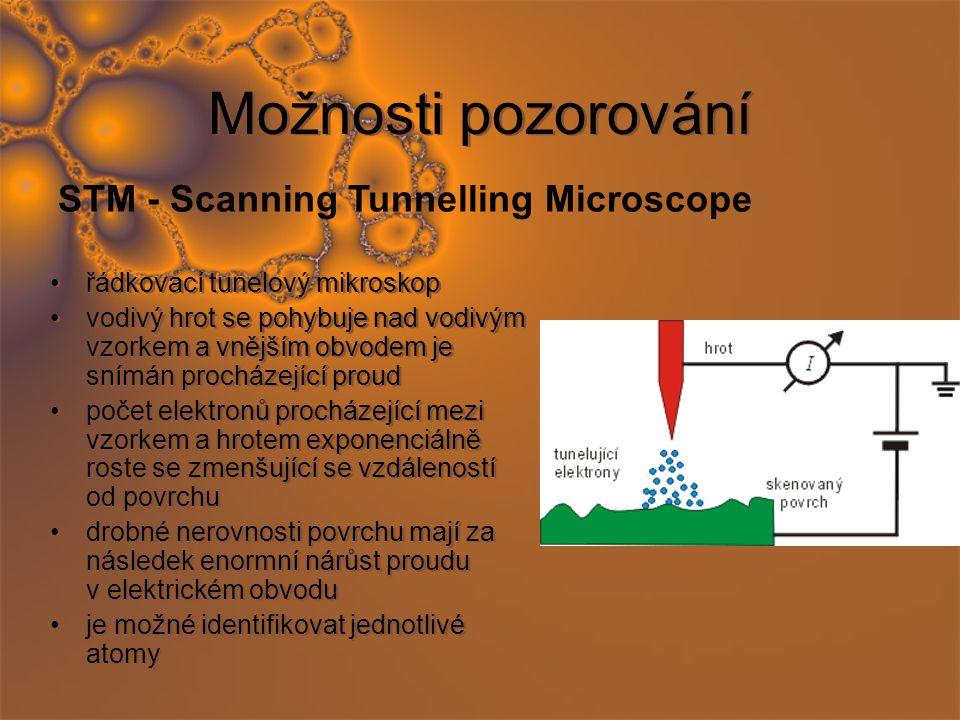 Možnosti pozorování STM - Scanning Tunnelling Microscope
