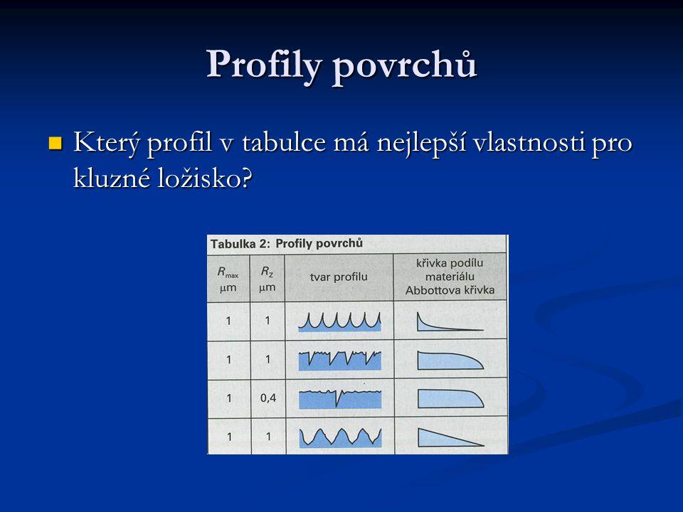Profily povrchů Který profil v tabulce má nejlepší vlastnosti pro kluzné ložisko