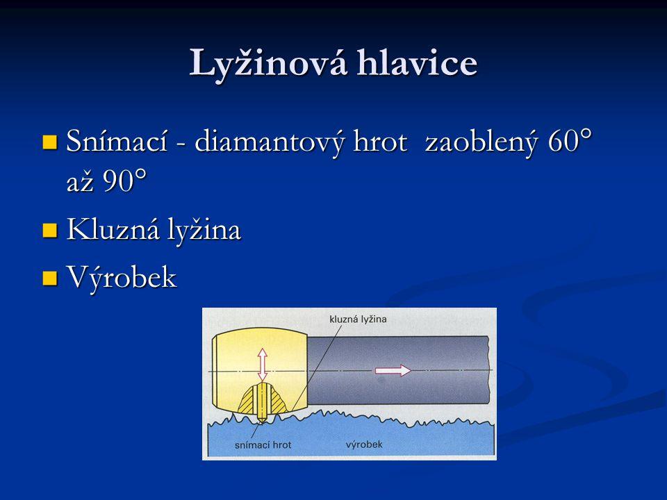 Lyžinová hlavice Snímací - diamantový hrot zaoblený 60° až 90°