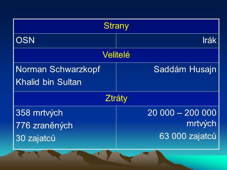 Strany OSN. Irák. Velitelé. Norman Schwarzkopf. Khalid bin Sultan. Saddám Husajn. Ztráty. 358 mrtvých.