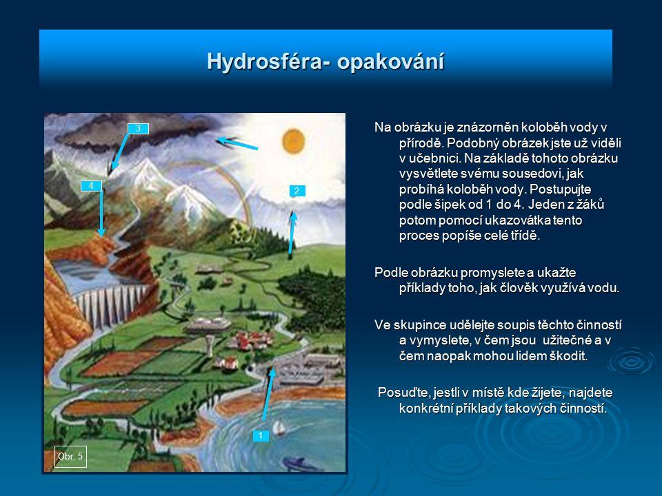 Hydrosféra- opakování