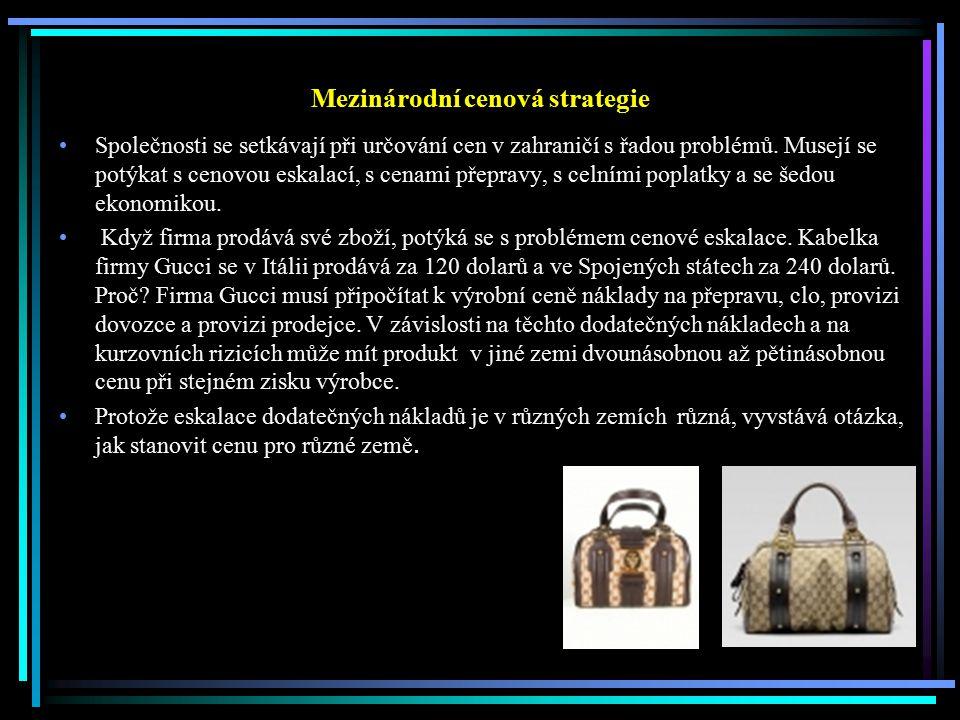 Mezinárodní cenová strategie