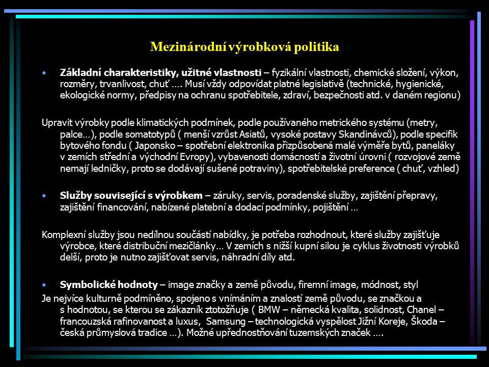 Mezinárodní výrobková politika
