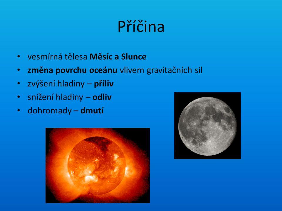 Příčina vesmírná tělesa Měsíc a Slunce