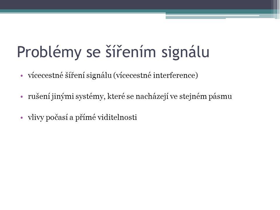 Problémy se šířením signálu