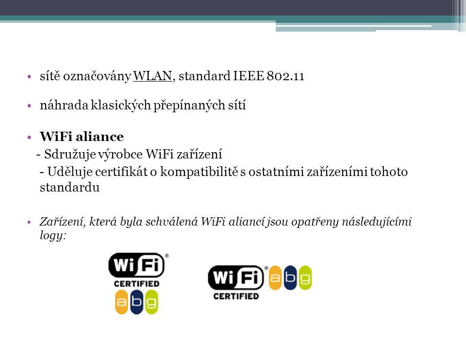 sítě označovány WLAN, standard IEEE 802.11