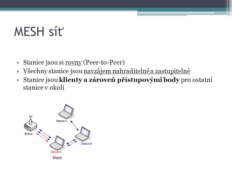 MESH síť Stanice jsou si rovny (Peer-to-Peer)