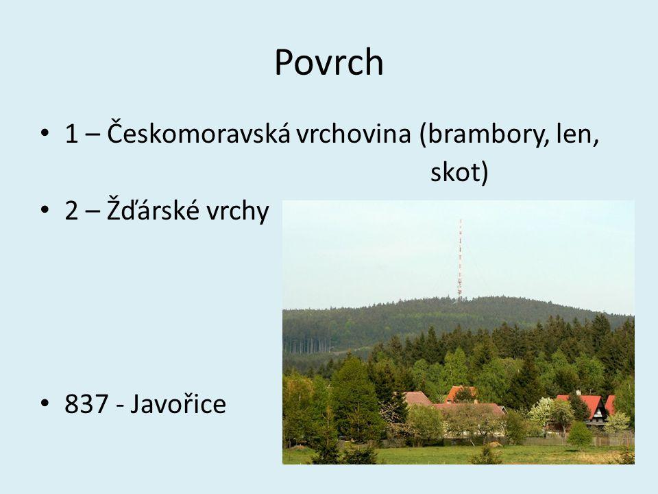 Povrch 1 – Českomoravská vrchovina (brambory, len, skot)