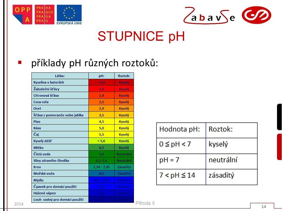 STUPNICE pH příklady pH různých roztoků: 2014 Příroda II 14