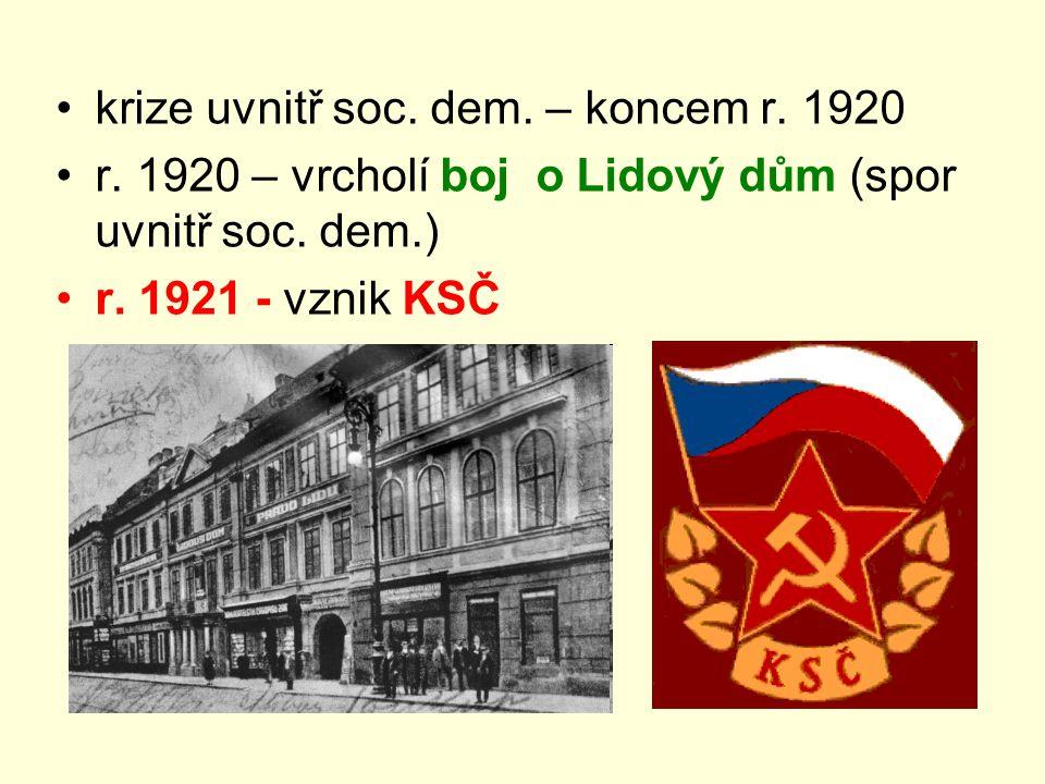 krize uvnitř soc. dem. – koncem r. 1920