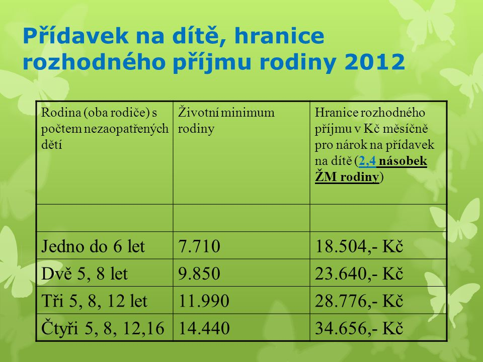 Přídavek na dítě, hranice rozhodného příjmu rodiny 2012