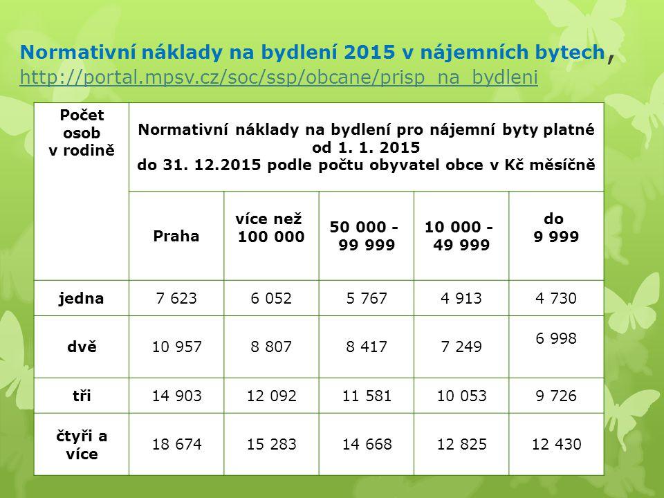 Normativní náklady na bydlení 2015 v nájemních bytech, http://portal