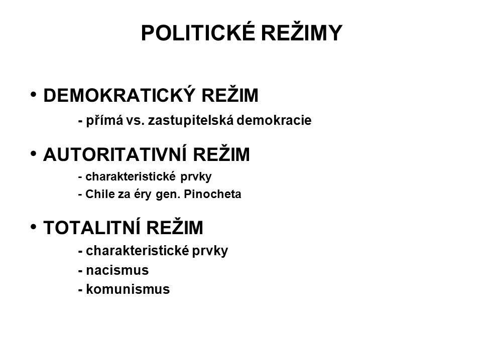 - přímá vs. zastupitelská demokracie AUTORITATIVNÍ REŽIM