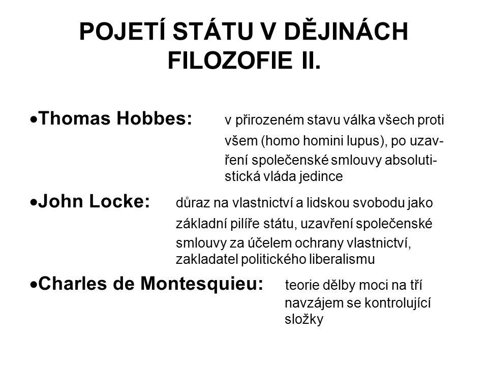 POJETÍ STÁTU V DĚJINÁCH FILOZOFIE II.