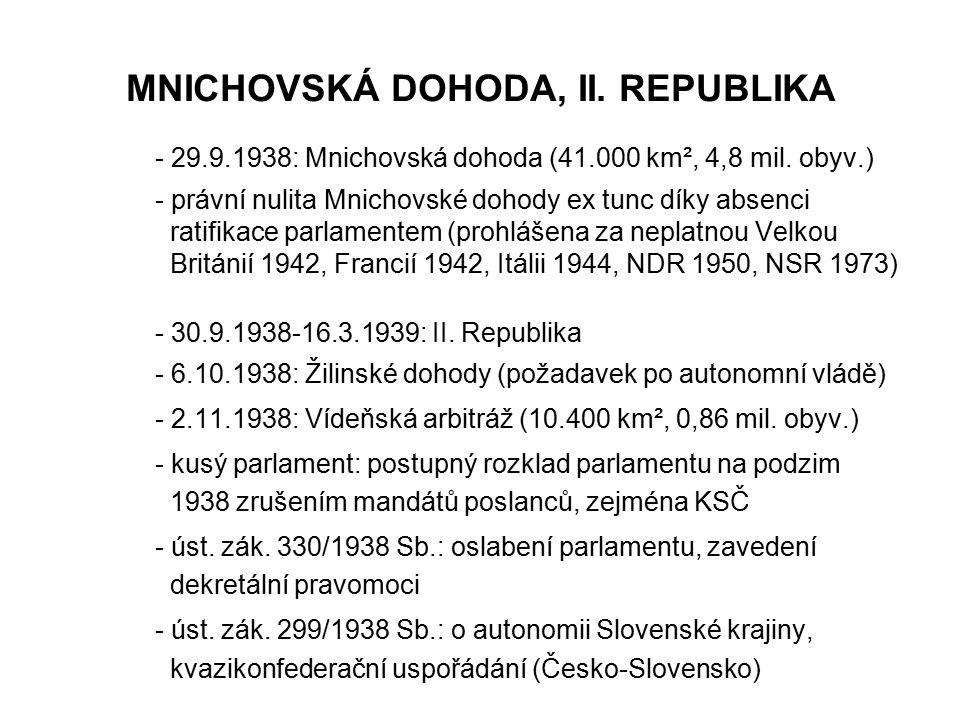 MNICHOVSKÁ DOHODA, II. REPUBLIKA