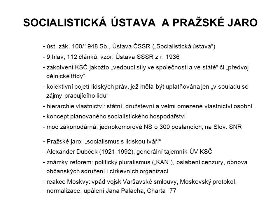 SOCIALISTICKÁ ÚSTAVA A PRAŽSKÉ JARO
