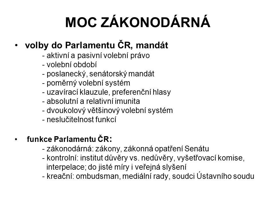 MOC ZÁKONODÁRNÁ volby do Parlamentu ČR, mandát