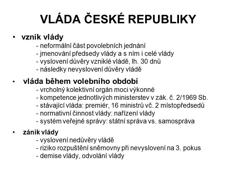 VLÁDA ČESKÉ REPUBLIKY vznik vlády