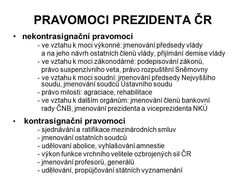 PRAVOMOCI PREZIDENTA ČR