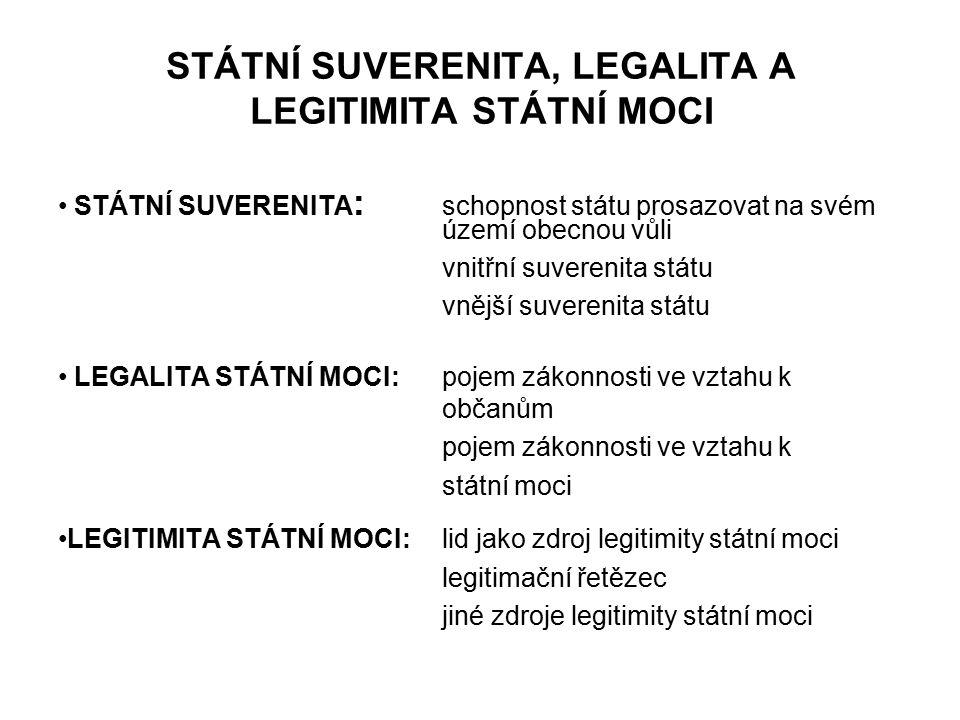STÁTNÍ SUVERENITA, LEGALITA A LEGITIMITA STÁTNÍ MOCI
