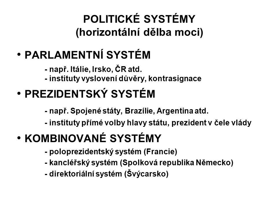 POLITICKÉ SYSTÉMY (horizontální dělba moci)