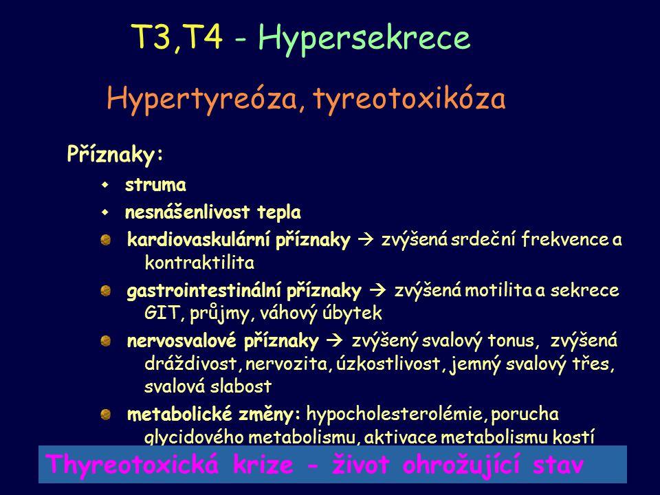 T3,T4 - Hypersekrece Hypertyreóza, tyreotoxikóza
