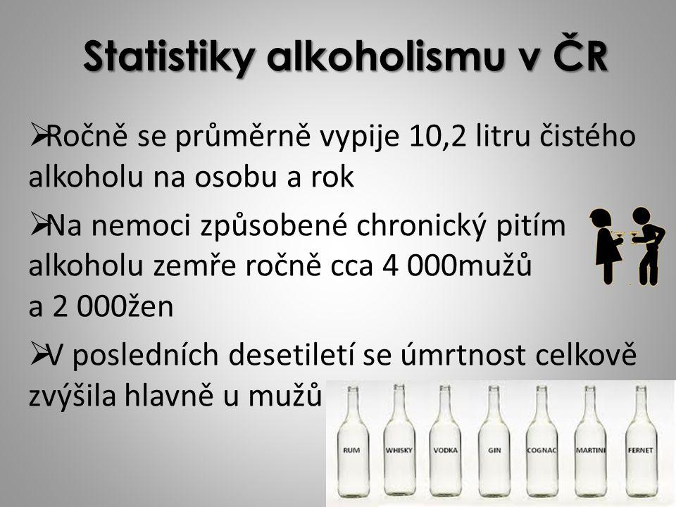 Statistiky alkoholismu v ČR