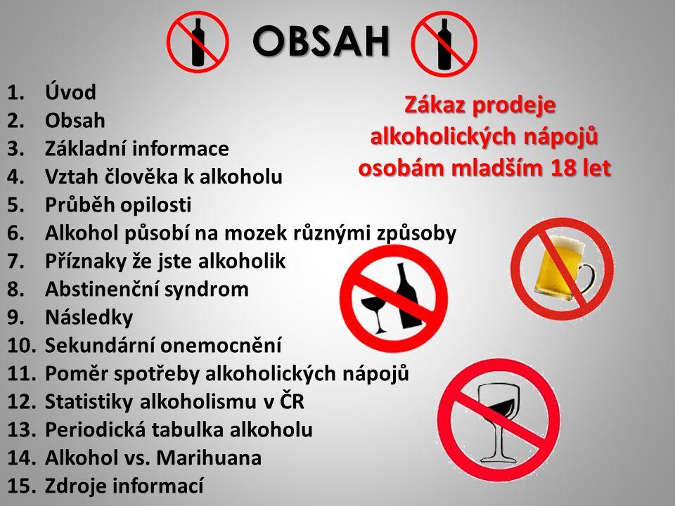 OBSAH alkoholických nápojů osobám mladším 18 let Úvod Obsah