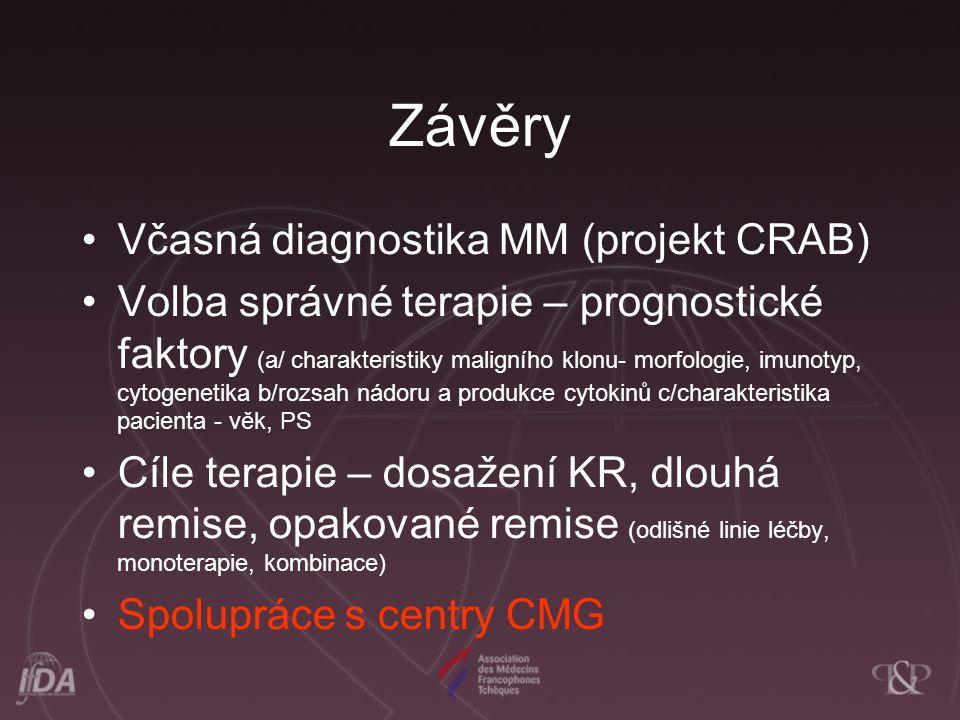 Závěry Včasná diagnostika MM (projekt CRAB)