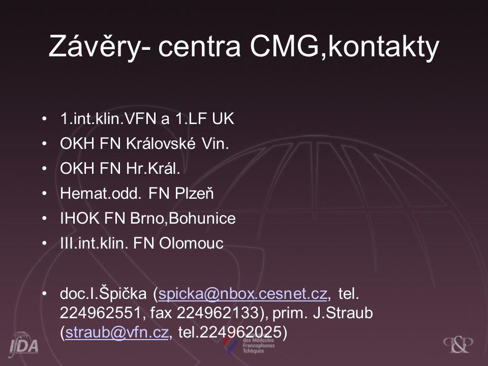 Závěry- centra CMG,kontakty