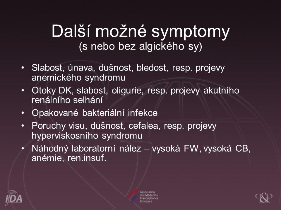 Další možné symptomy (s nebo bez algického sy)