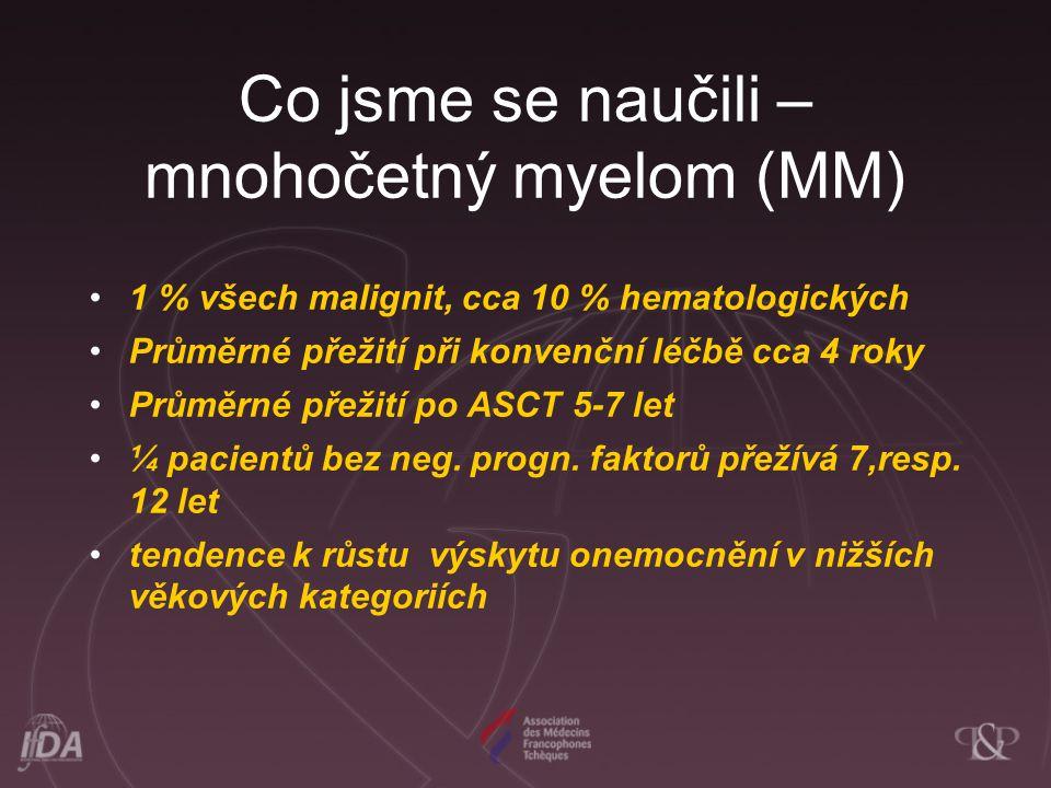 Co jsme se naučili – mnohočetný myelom (MM)