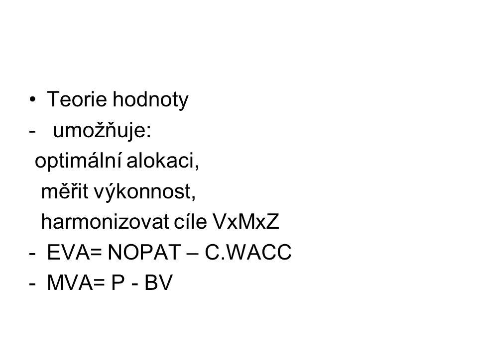 Teorie hodnoty umožňuje: optimální alokaci, měřit výkonnost, harmonizovat cíle VxMxZ. EVA= NOPAT – C.WACC.