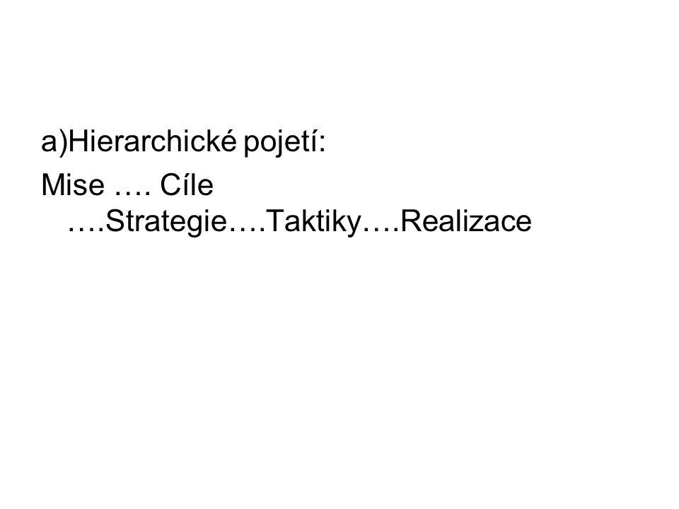 a)Hierarchické pojetí: