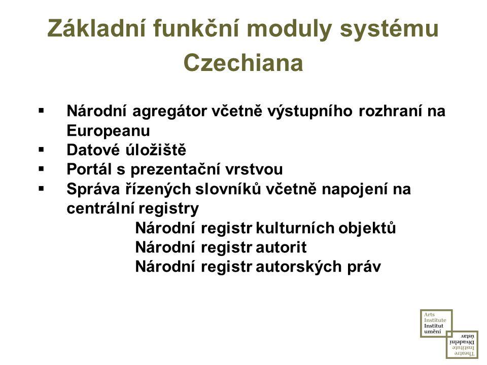 Základní funkční moduly systému Czechiana