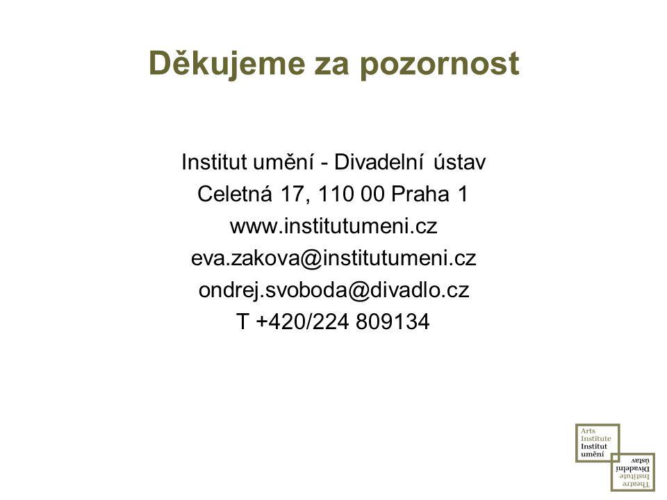 Institut umění - Divadelní ústav