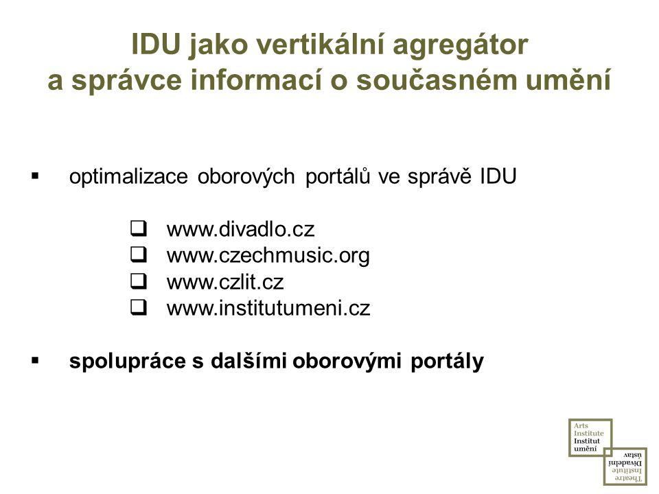 IDU jako vertikální agregátor a správce informací o současném umění